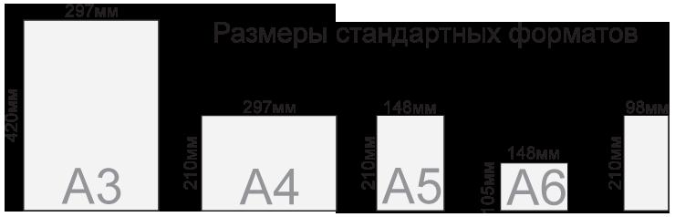 Формат бумаги для печати